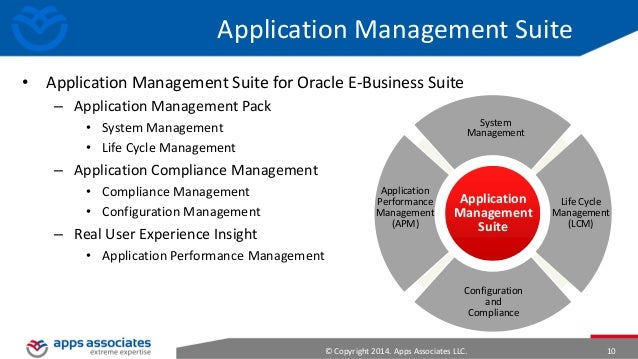 application change management pack for ebs