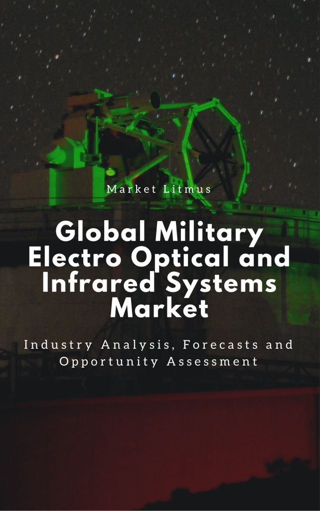 military applications of echo sounding